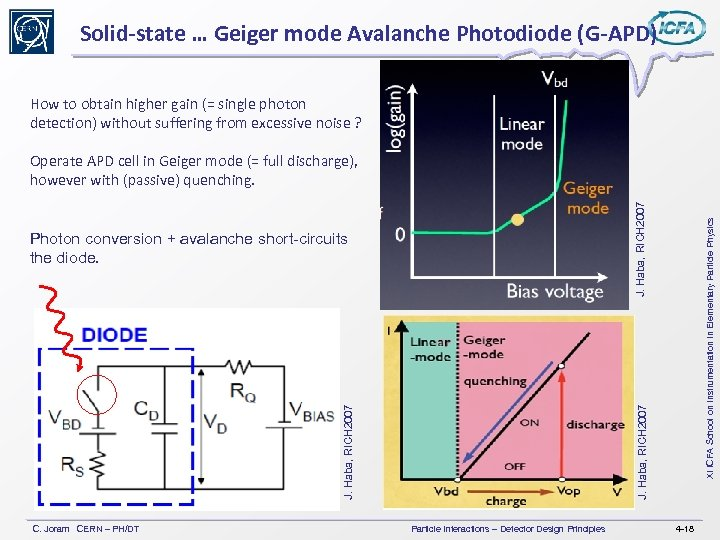 Solid-state … Geiger mode Avalanche Photodiode (G-APD) How to obtain higher gain (= single