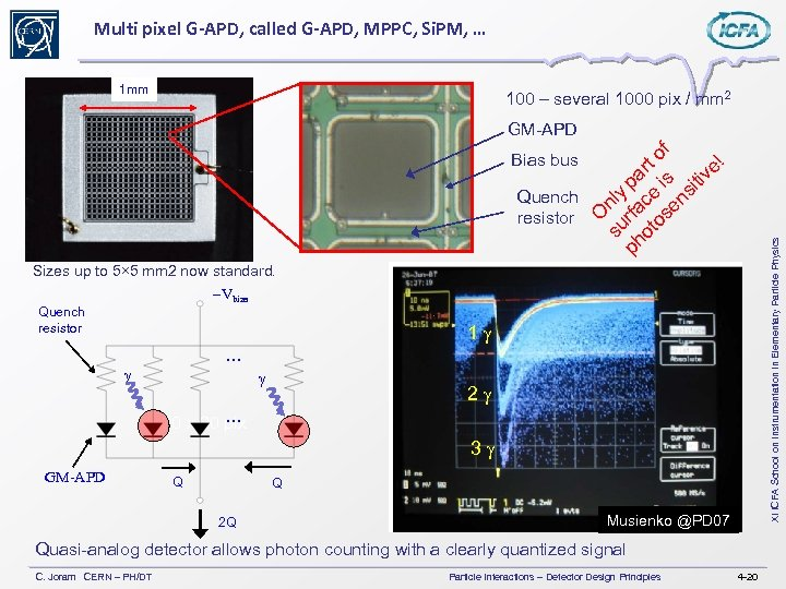Multi pixel G-APD, called G-APD, MPPC, Si. PM, … 1 mm 100 – several