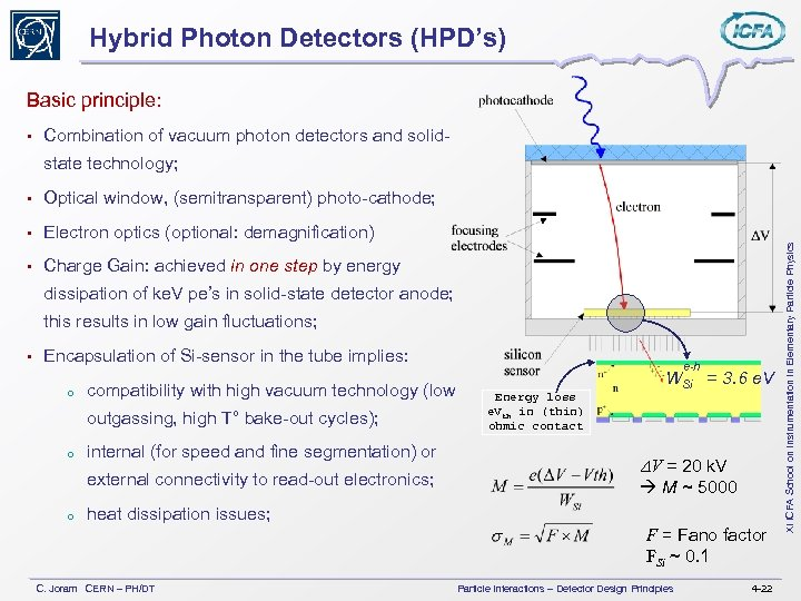 Hybrid Photon Detectors (HPD's) Basic principle: • Combination of vacuum photon detectors and solidstate
