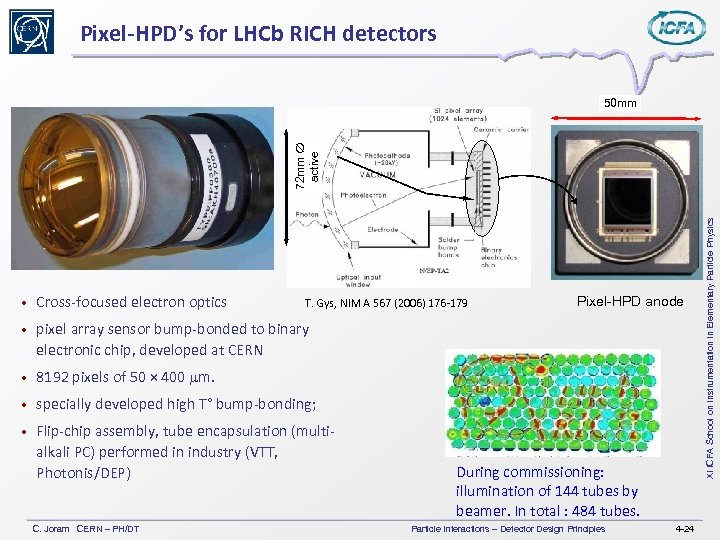 Pixel-HPD's for LHCb RICH detectors • Cross-focused electron optics • pixel array sensor bump-bonded