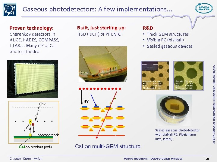 Gaseous photodetectors: A few implementations. . . Cherenkov detectors in ALICE, HADES, COMPASS, J-LAB….