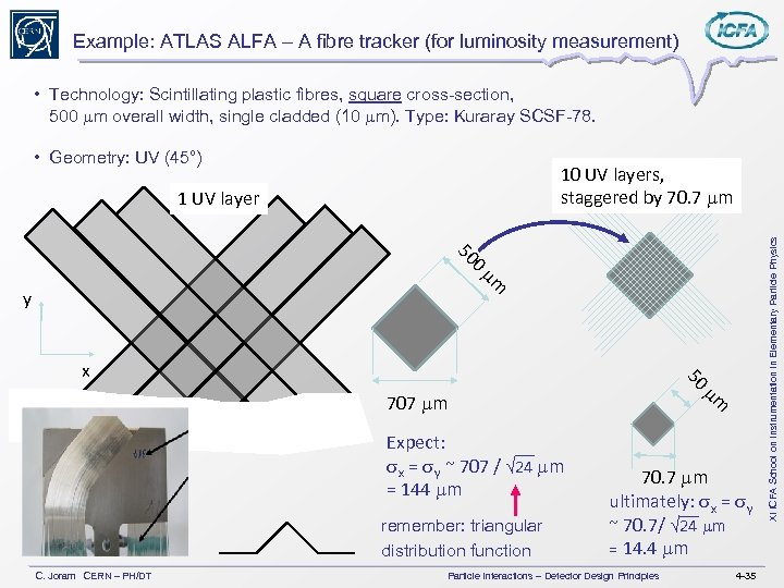 Example: ATLAS ALFA – A fibre tracker (for luminosity measurement) • Technology: Scintillating plastic