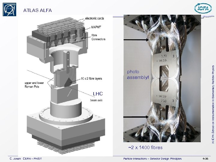 XI ICFA School on Instrumentation in Elementary Particle Physics ATLAS ALFA photo assembly! LHC