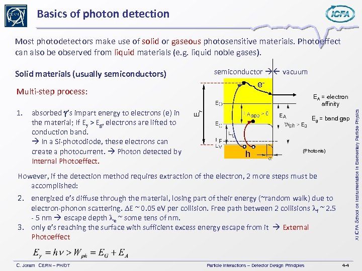 Basics of photon detection Most photodetectors make use of solid or gaseous photosensitive materials.