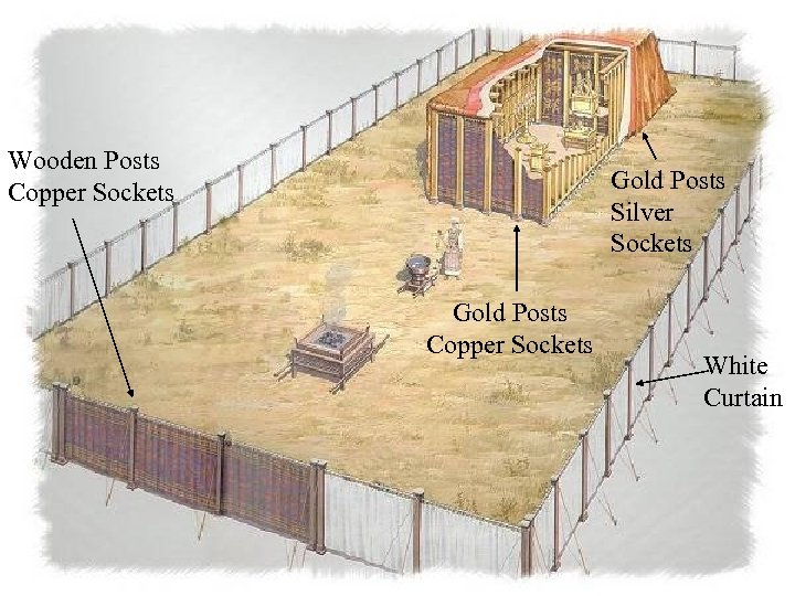 Wooden Posts Copper Sockets Gold Posts Silver Sockets Gold Posts Copper Sockets White Curtain