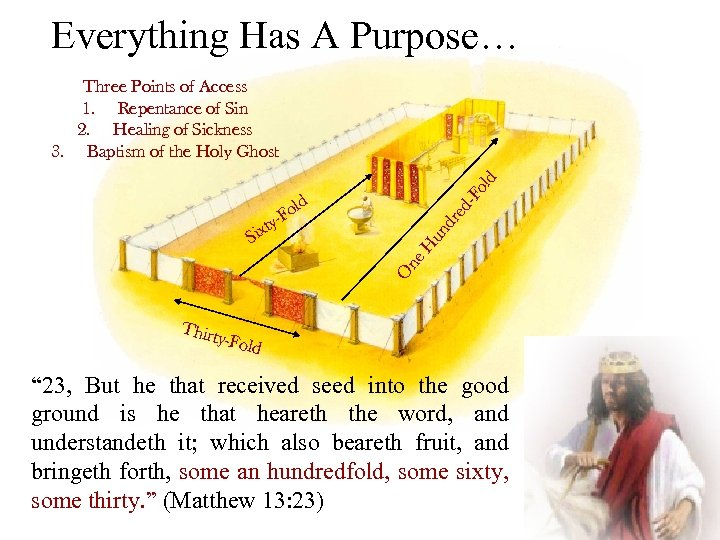 Everything Has A Purpose… ol d Three Points of Access 1. Repentance of Sin
