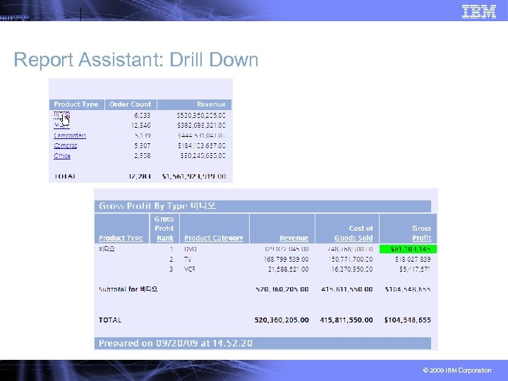 Report Assistant: Drill Down © 2009 IBM Corporation