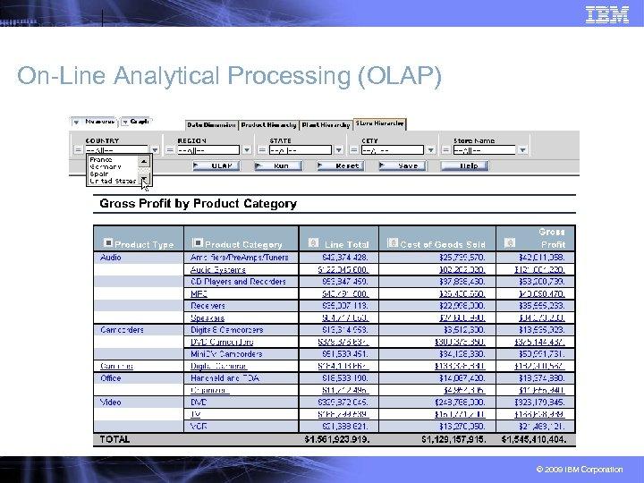 On-Line Analytical Processing (OLAP) © 2009 IBM Corporation