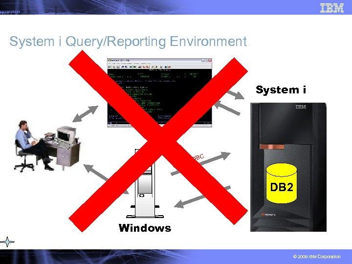 System i Query/Reporting Environment System i C/ ODB C JDB DB 2 Windows ©