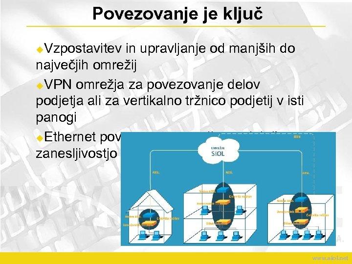 Povezovanje je ključ Vzpostavitev in upravljanje od manjših do največjih omrežij u. VPN omrežja