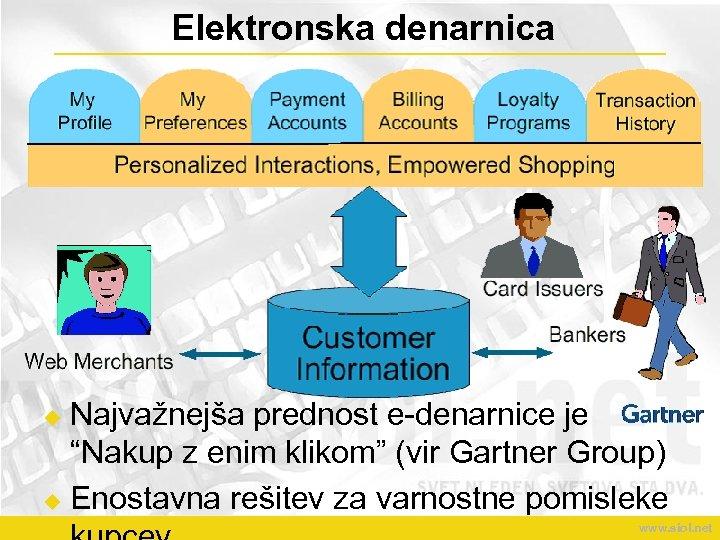 """Elektronska denarnica Najvažnejša prednost e-denarnice je """"Nakup z enim klikom"""" (vir Gartner Group) u"""