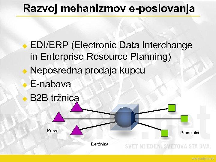Razvoj mehanizmov e-poslovanja EDI/ERP (Electronic Data Interchange in Enterprise Resource Planning) u Neposredna prodaja
