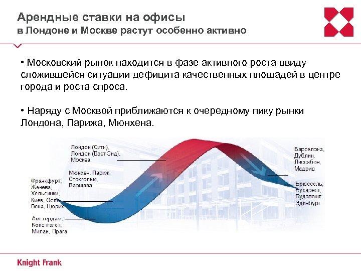 Арендные ставки на офисы в Лондоне и Москве растут особенно активно • Московский рынок