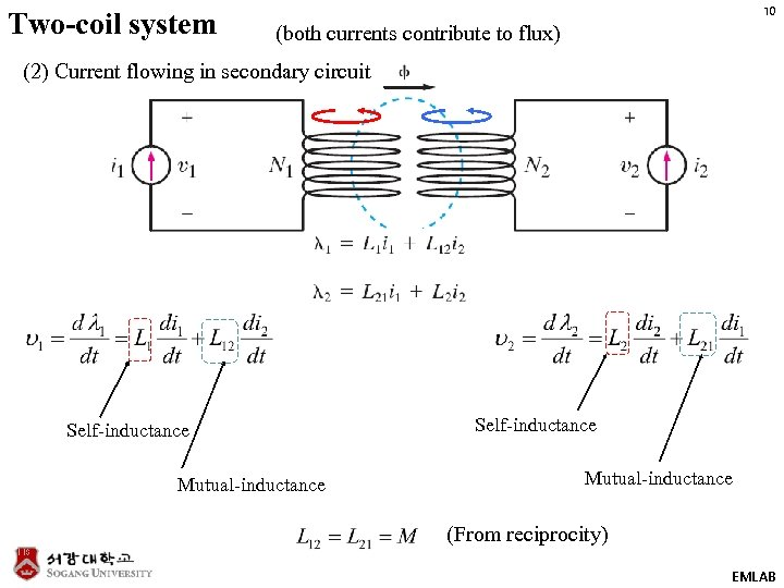 Two-coil system 10 (both currents contribute to flux) (2) Current flowing in secondary circuit