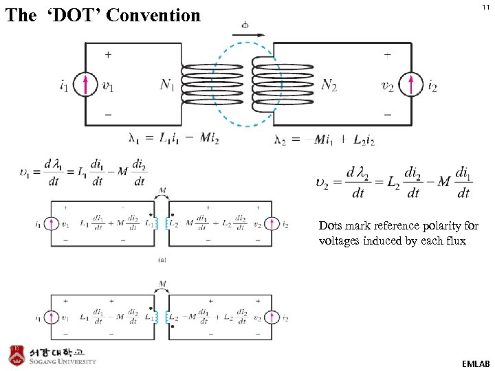11 The 'DOT' Convention Dots mark reference polarity for voltages induced by each flux