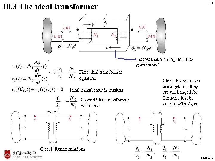 20 10. 3 The ideal transformer Insures that 'no magnetic flux goes astray' First