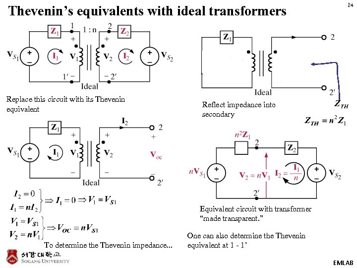 Thevenin's equivalents with ideal transformers Replace this circuit with its Thevenin equivalent 24 Reflect