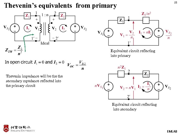 Thevenin's equivalents from primary 25 Equivalent circuit reflecting into primary Thevenin impedance will be