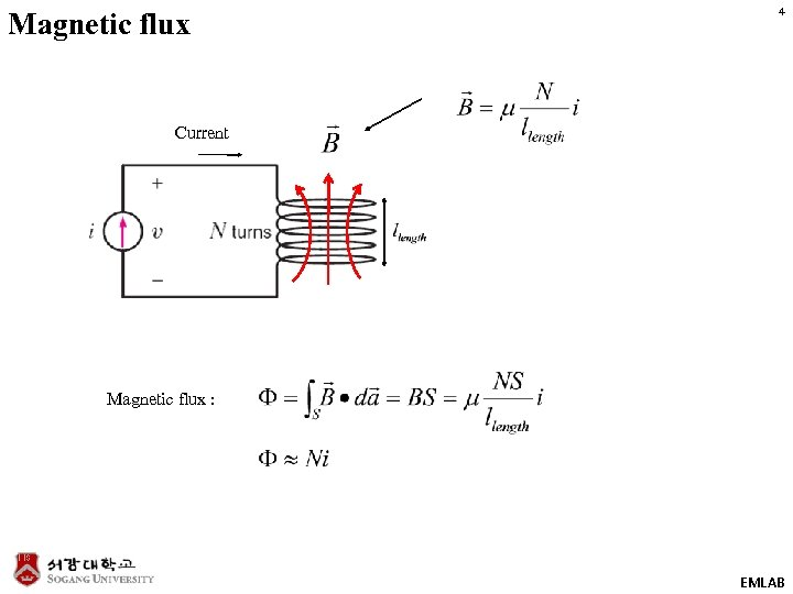 Magnetic flux 4 Current Magnetic flux : EMLAB