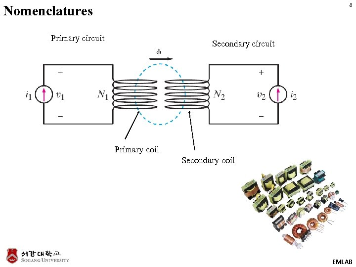 8 Nomenclatures Primary circuit Secondary circuit Primary coil Secondary coil EMLAB