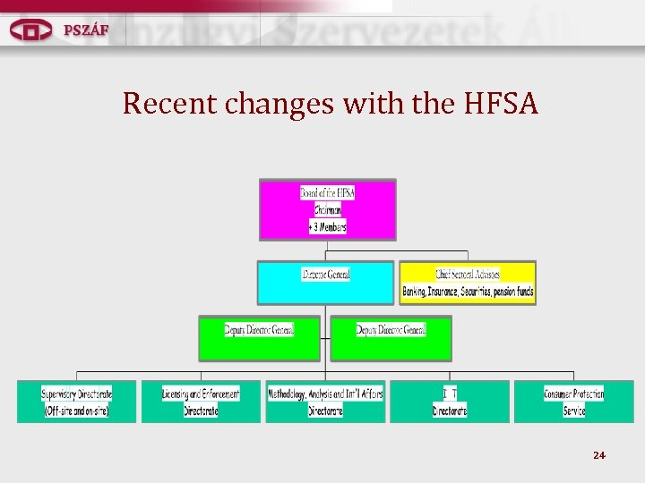 Recent changes with the HFSA 24