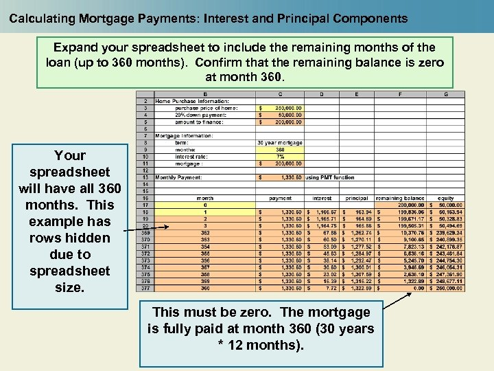 Calculating Mortgage Payments: Interest and Principal Components Expand your spreadsheet to include the remaining