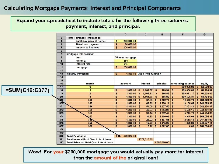 Calculating Mortgage Payments: Interest and Principal Components Expand your spreadsheet to include totals for