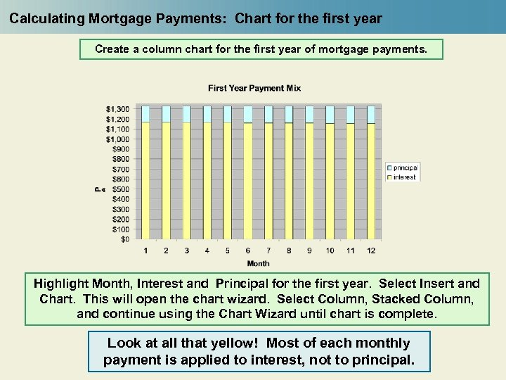 Calculating Mortgage Payments: Chart for the first year Create a column chart for the