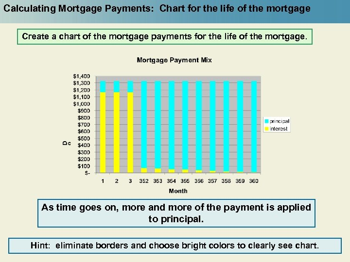 Calculating Mortgage Payments: Chart for the life of the mortgage Create a chart of