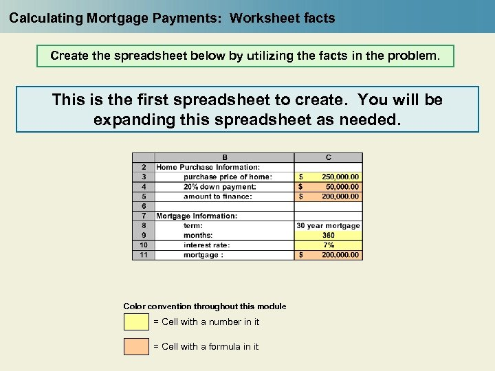 Calculating Mortgage Payments: Worksheet facts Create the spreadsheet below by utilizing the facts in