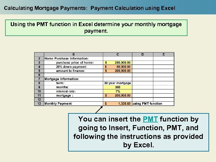 Calculating Mortgage Payments: Payment Calculation using Excel Using the PMT function in Excel determine