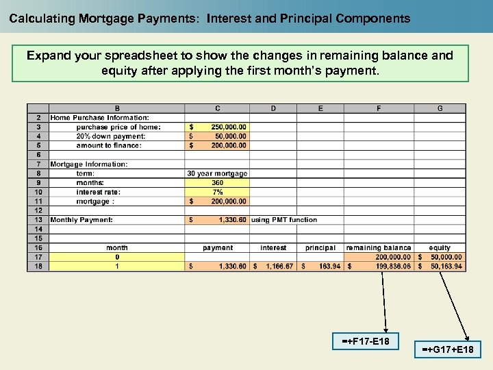 Calculating Mortgage Payments: Interest and Principal Components Expand your spreadsheet to show the changes