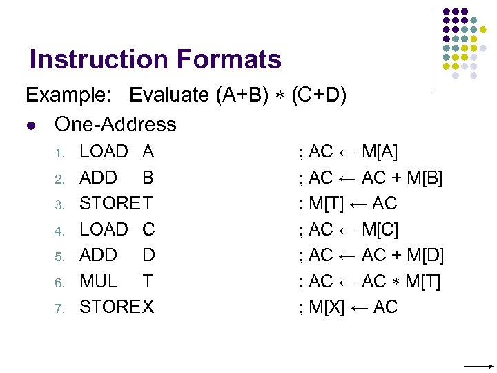 Instruction Formats Example: Evaluate (A+B) (C+D) l One-Address 1. 2. 3. 4. 5. 6.