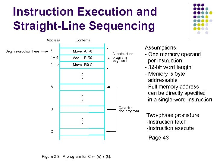 Instruction Execution and Straight-Line Sequencing Address Begin execution here Contents i Move A, R