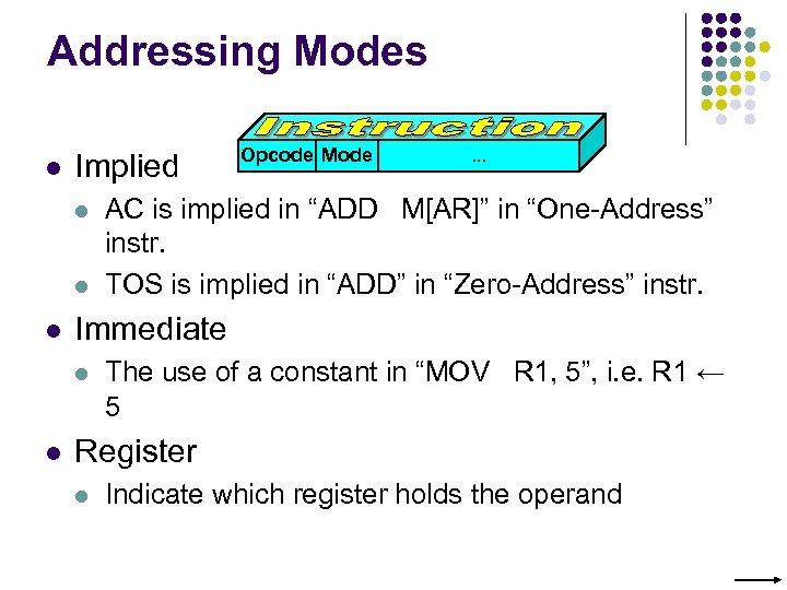 Addressing Modes l Implied l l l . . . AC is implied in