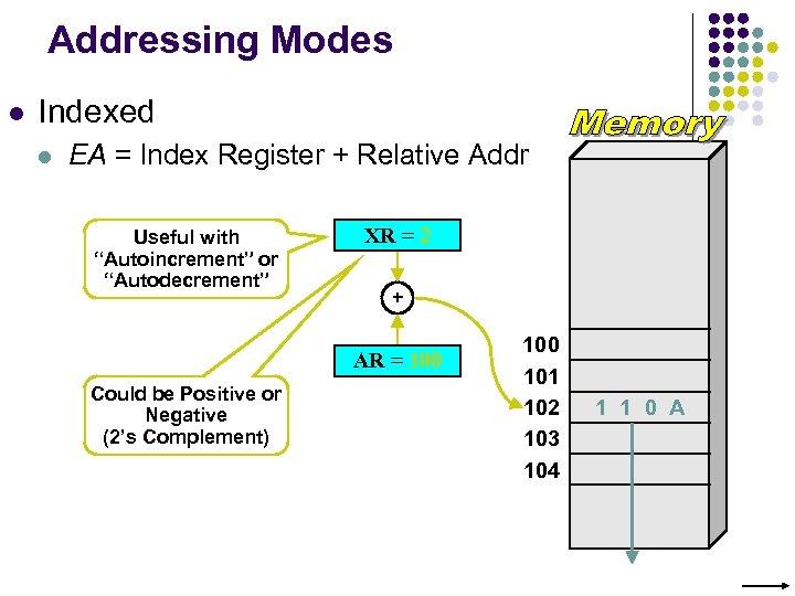 Addressing Modes l Indexed l EA = Index Register + Relative Addr Useful with