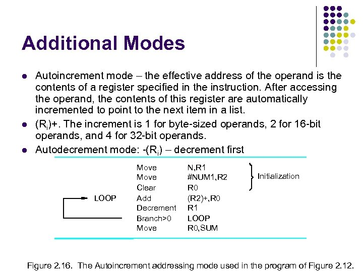 Additional Modes l l l Autoincrement mode – the effective address of the operand