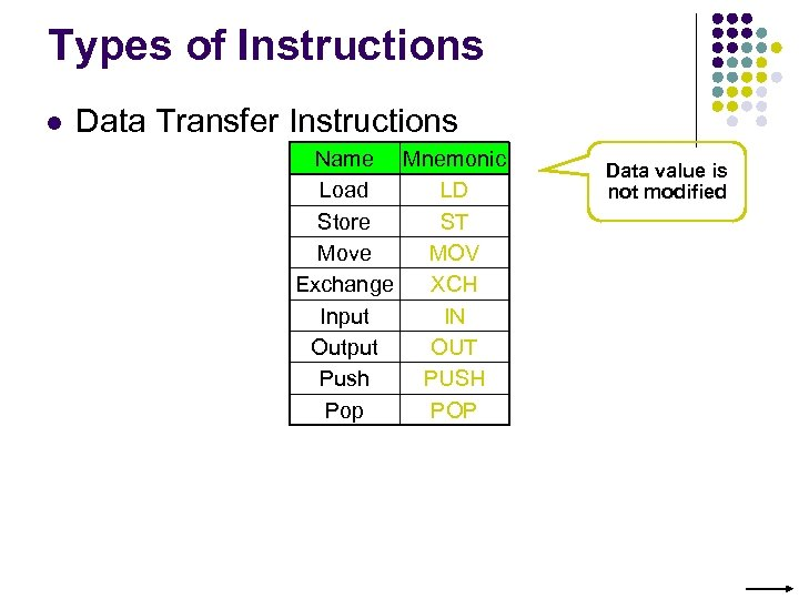 Types of Instructions l Data Transfer Instructions Name Mnemonic Load LD Store ST Move