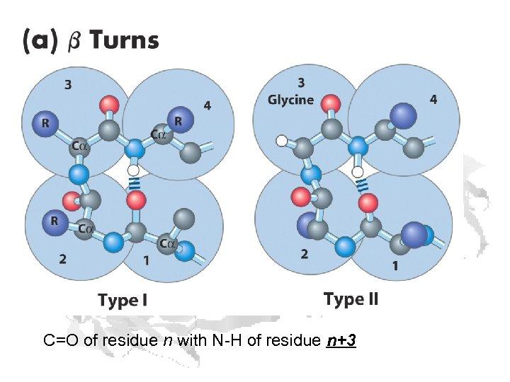 C=O of residue n with N-H of residue n+3