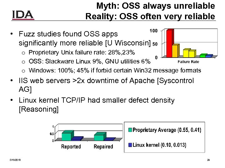 Myth: OSS always unreliable Reality: OSS often very reliable • Fuzz studies found OSS