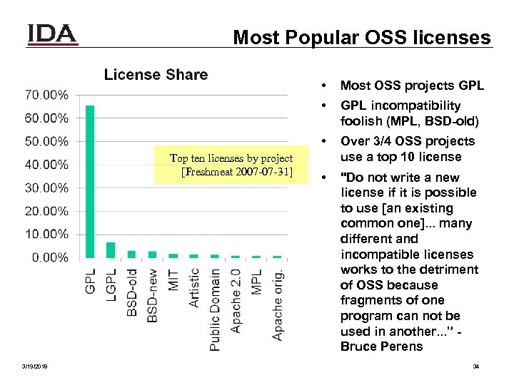 Most Popular OSS licenses • • 3/19/2018 GPL incompatibility foolish (MPL, BSD-old) • Top