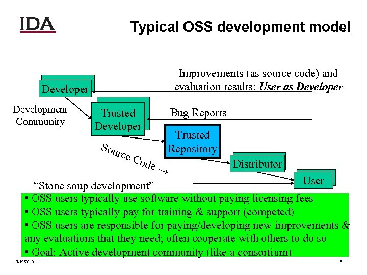Typical OSS development model Improvements (as source code) and evaluation results: User as Developer