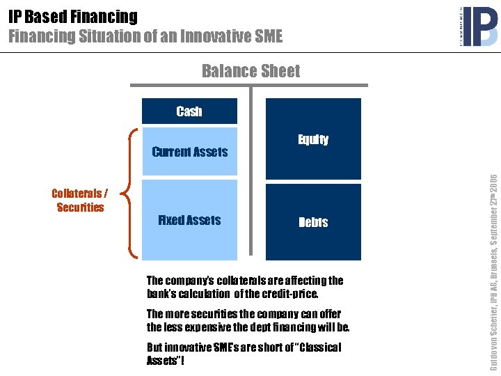 IP Based Financing Situation of an Innovative SME Balance Sheet Cash Collaterals / Securities