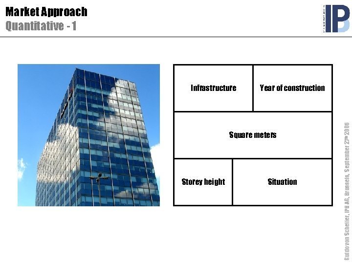 Market Approach Quantitative - 1 Year of construction Square meters Storey height Situation Guido