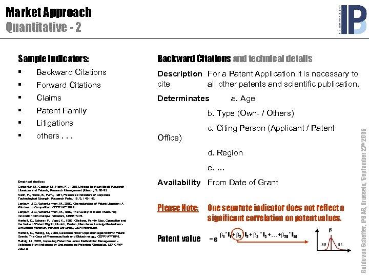 Market Approach Quantitative - 2 Sample indicators: Backward Citations and technical details § Backward