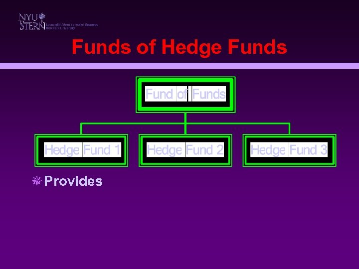 Funds of Hedge Funds ¯ Provides