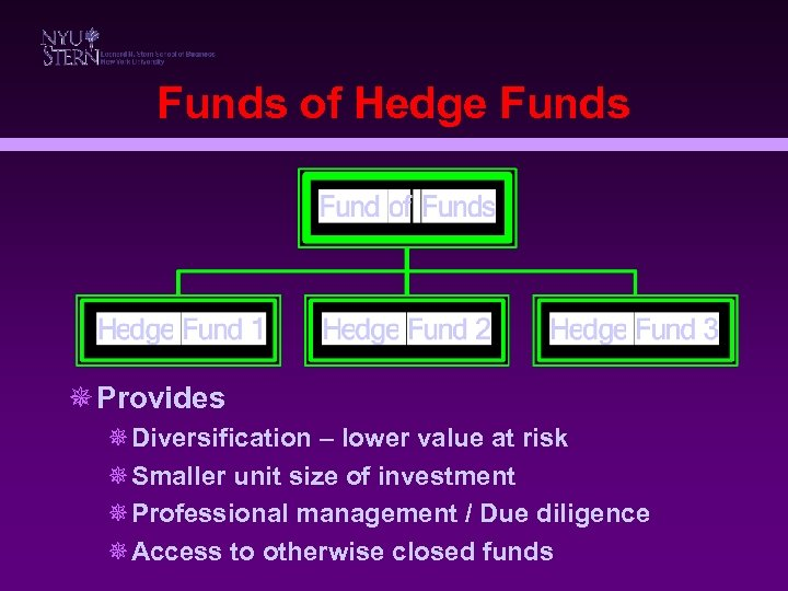 Funds of Hedge Funds ¯ Provides ¯Diversification – lower value at risk ¯Smaller unit