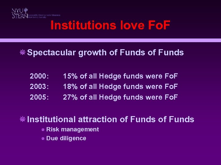 Institutions love Fo. F ¯ Spectacular growth of Funds 2000: 2003: 2005: 15% of