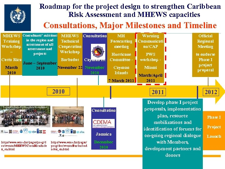 Roadmap for the project design to strengthen Caribbean Risk Assessment and MHEWS capacities Consultations,