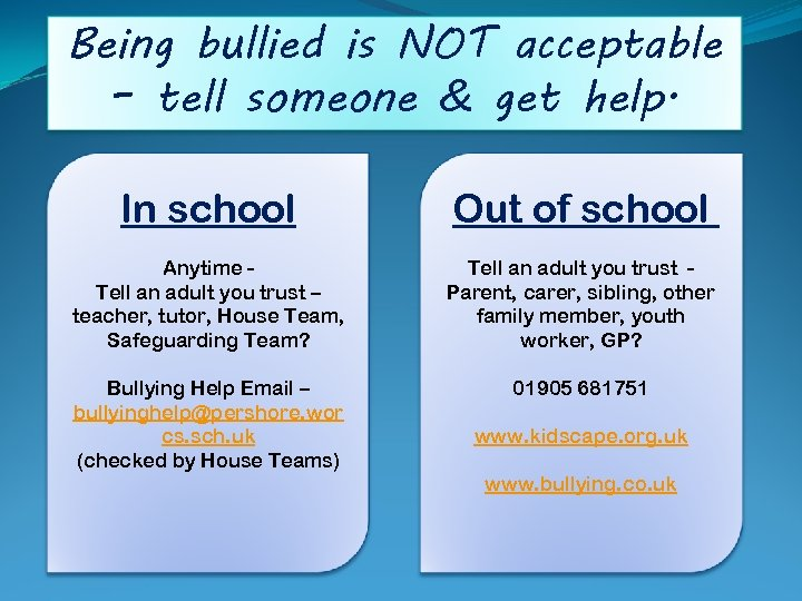 Being bullied is NOT acceptable – tell someone & get help. In school Out